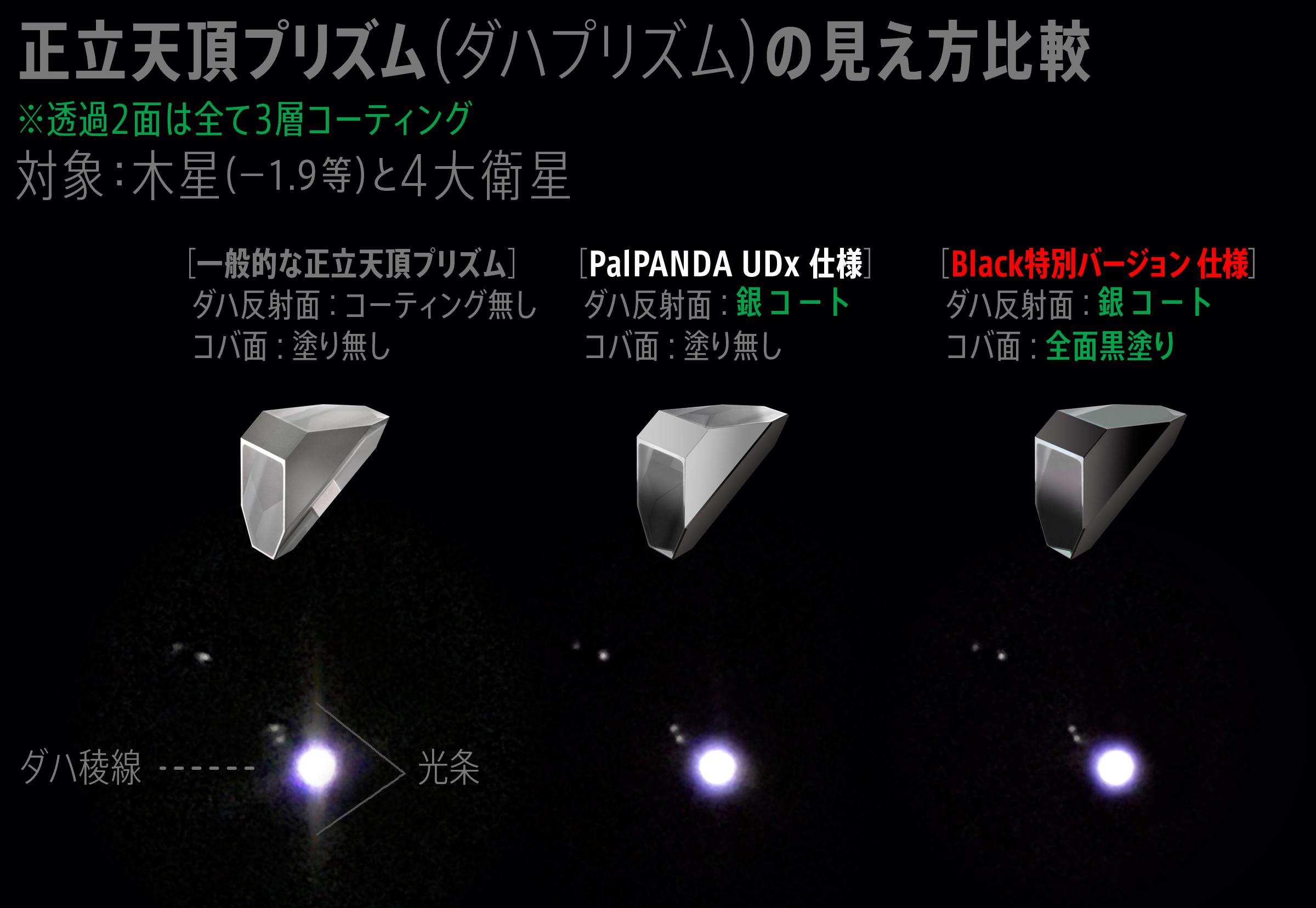 正立天頂プリズム[Black]セット02.jpg